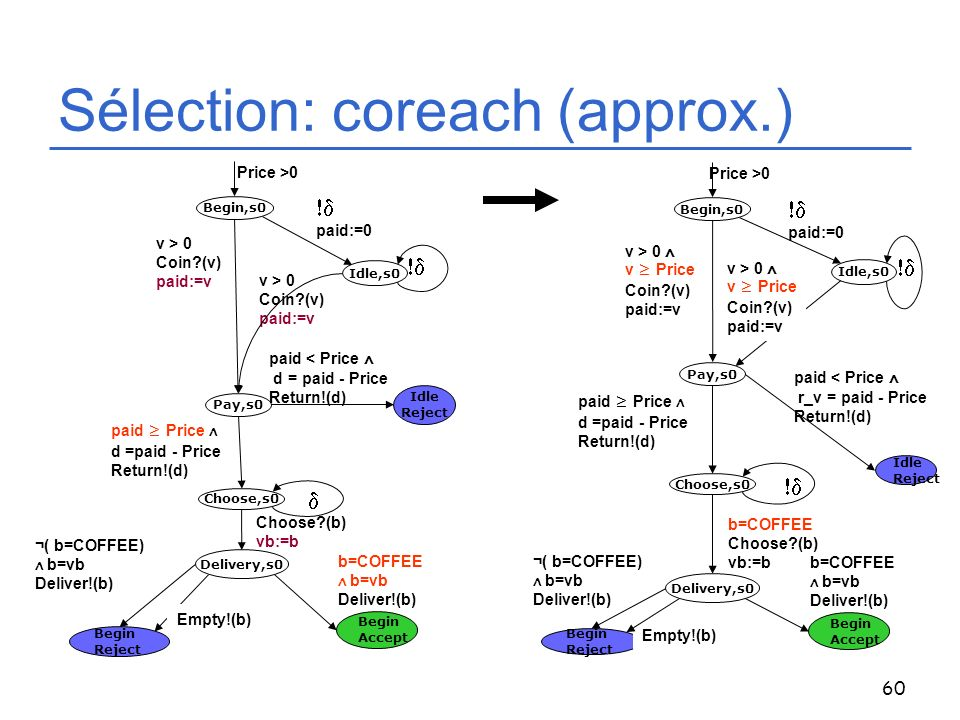 Sélection: coreach (approx.)