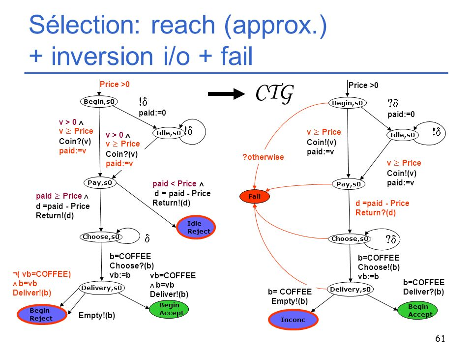 Sélection: reach (approx.) + inversion i/o + fail