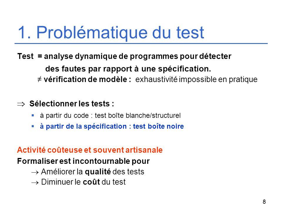 1. Problématique du test Test = analyse dynamique de programmes pour détecter.