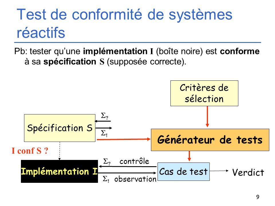 Test de conformité de systèmes réactifs