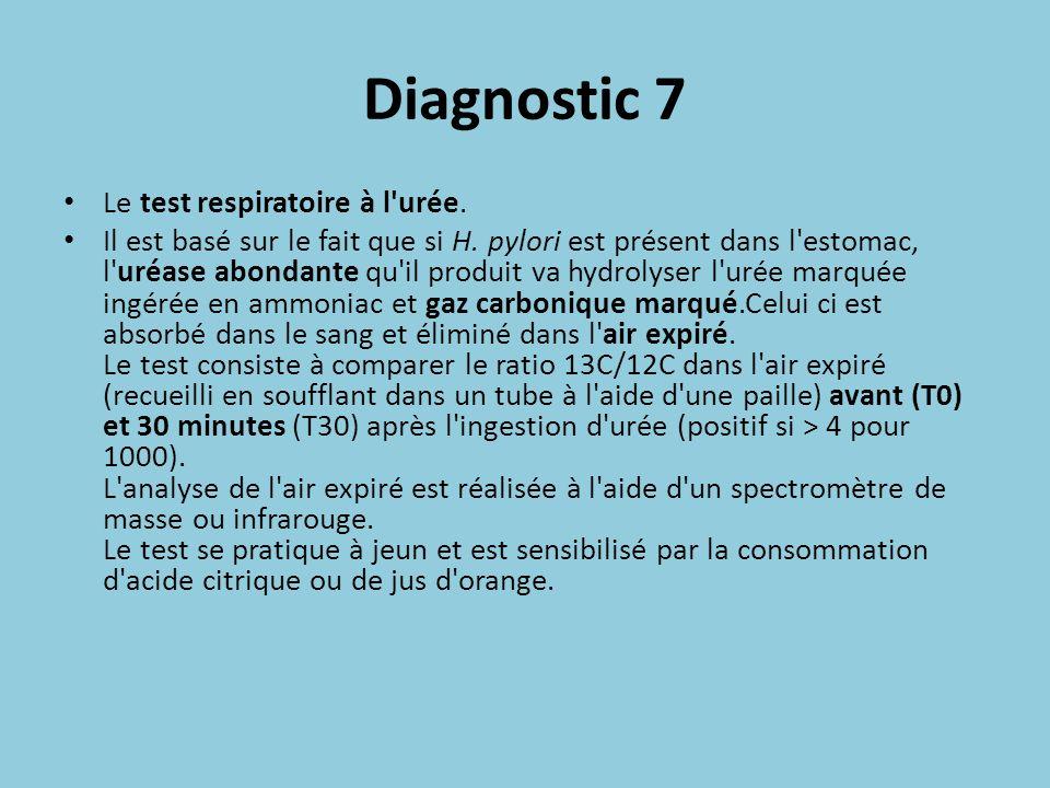 Diagnostic 7 Le test respiratoire à l urée.