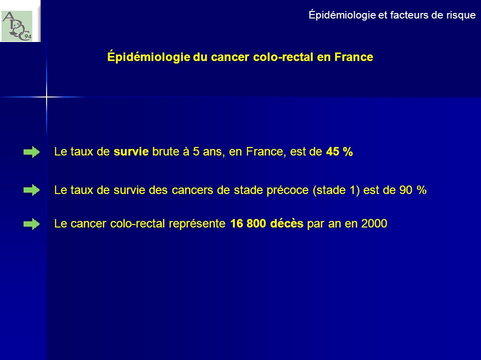 Épidémiologie du cancer colo-rectal en France