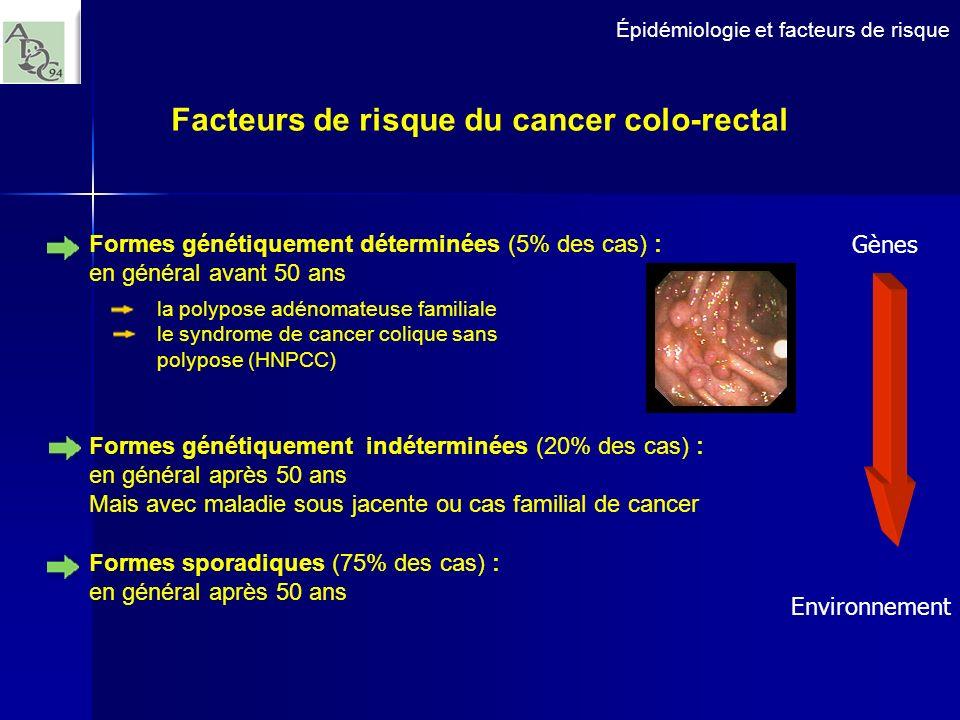 Facteurs de risque du cancer colo-rectal
