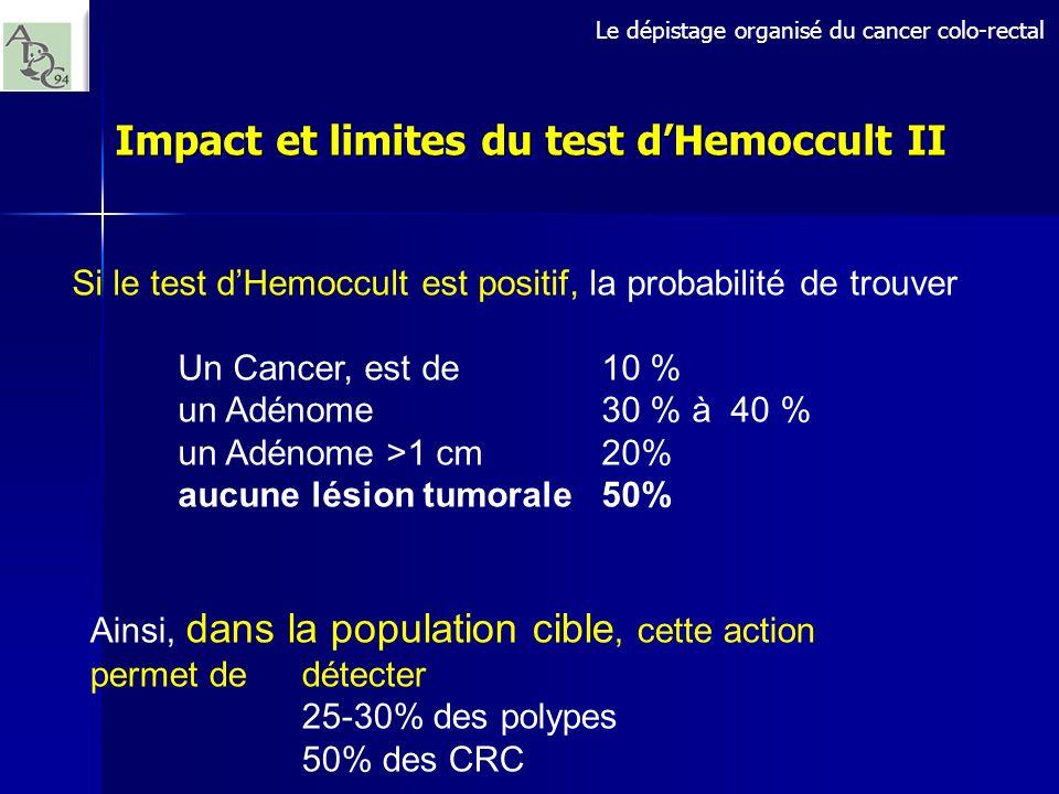 Impact et limites du test d'Hemoccult II