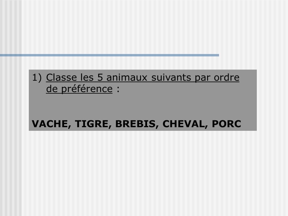 Classe les 5 animaux suivants par ordre de préférence :