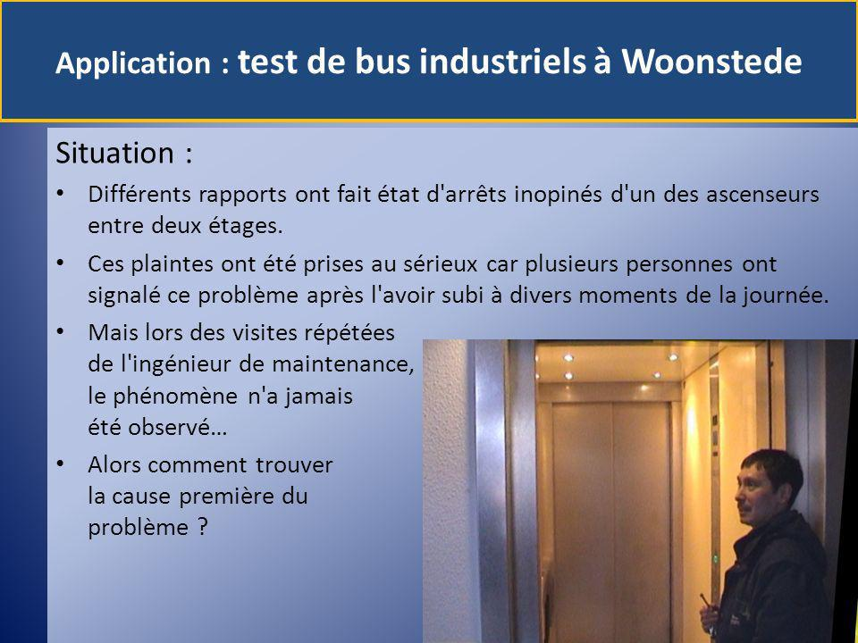 Application : test de bus industriels à Woonstede
