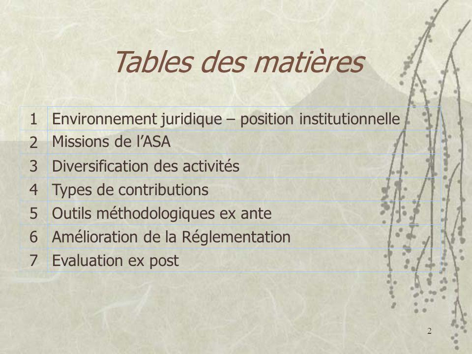 Tables des matières 1. Environnement juridique – position institutionnelle. Missions de l'ASA. 2.