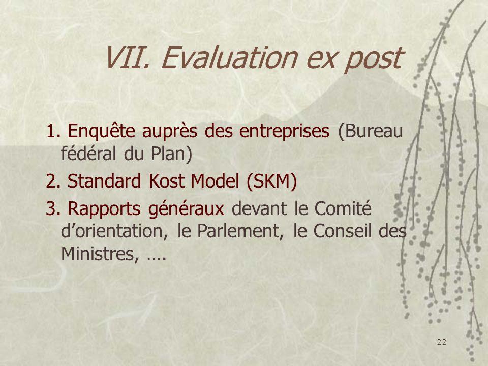 VII. Evaluation ex post 1. Enquête auprès des entreprises (Bureau fédéral du Plan) 2. Standard Kost Model (SKM)