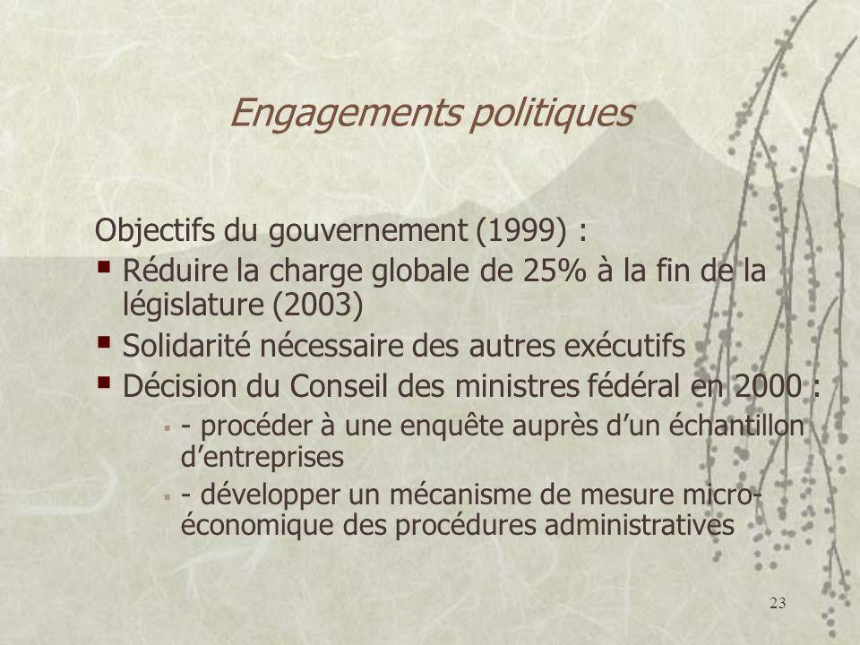 Engagements politiques