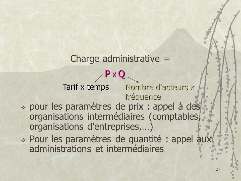 Charge administrative =