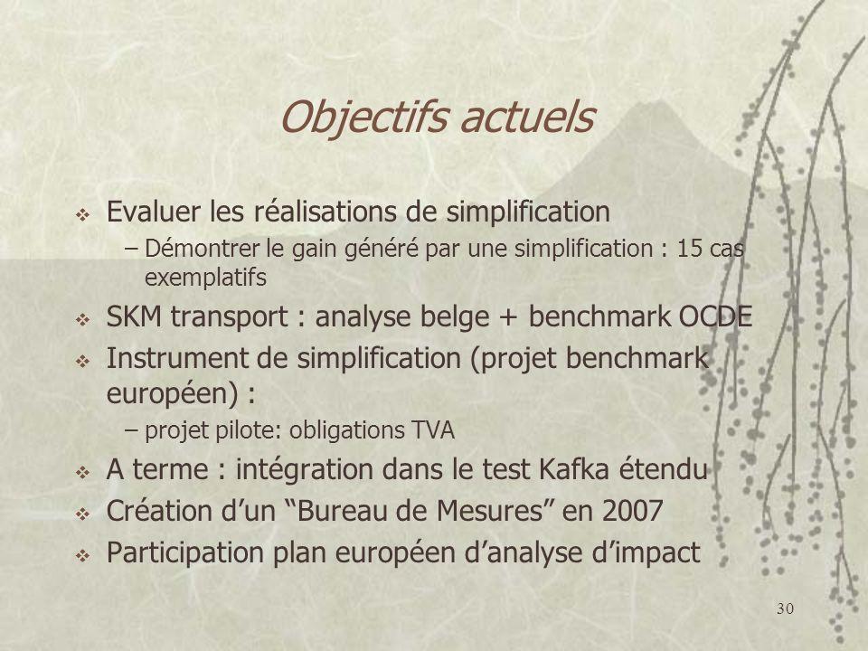 Objectifs actuels Evaluer les réalisations de simplification
