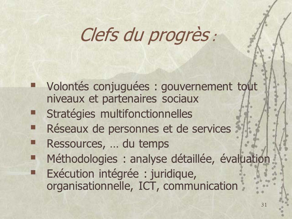 Clefs du progrès : Volontés conjuguées : gouvernement tout niveaux et partenaires sociaux. Stratégies multifonctionnelles.