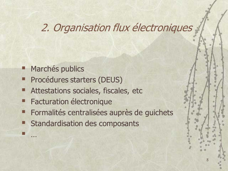 2. Organisation flux électroniques