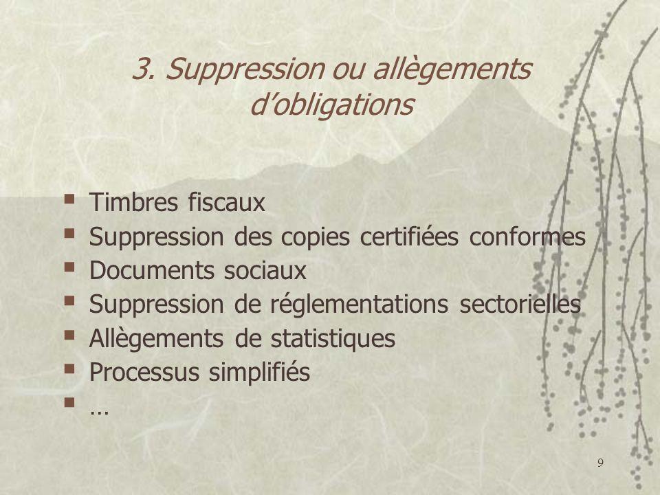 3. Suppression ou allègements d'obligations