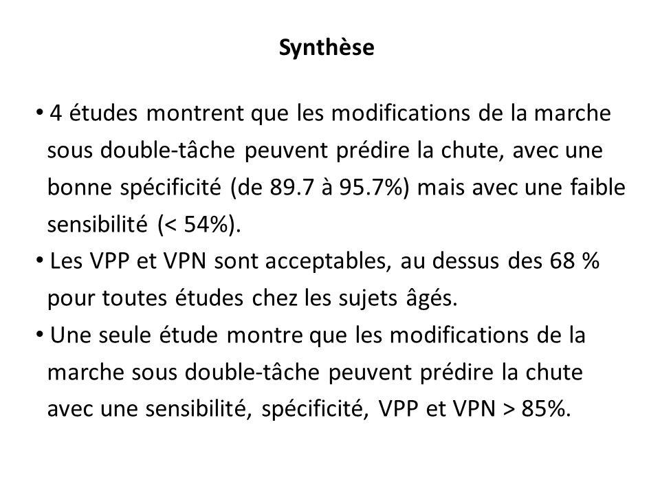 Synthèse 4 études montrent que les modifications de la marche. sous double-tâche peuvent prédire la chute, avec une.