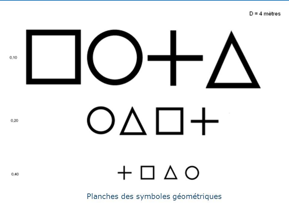 Planches des symboles géométriques