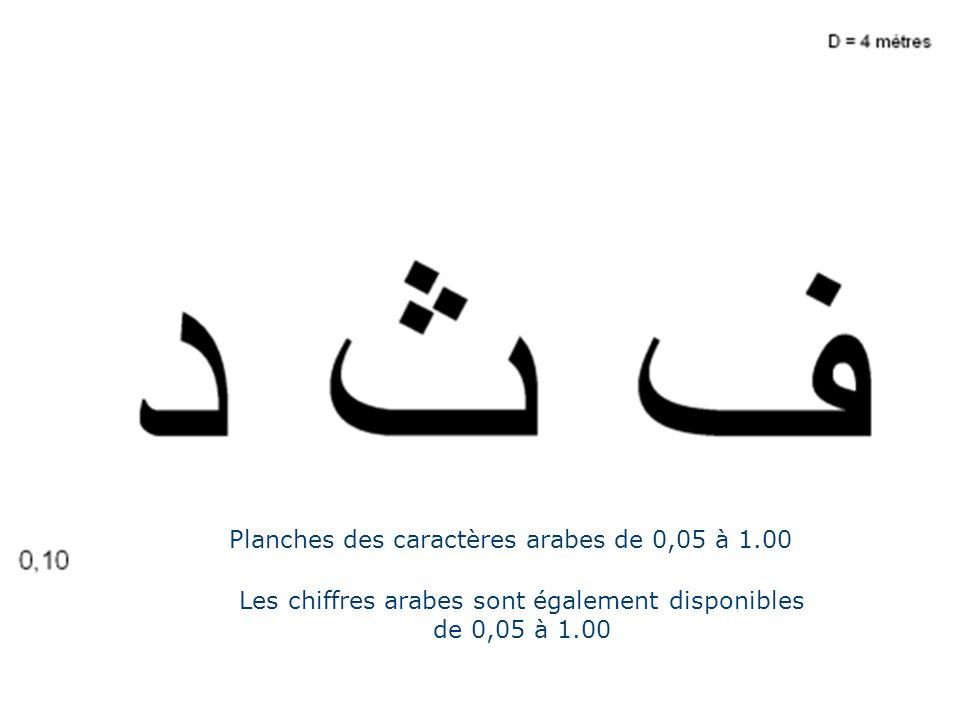 Planches des caractères arabes de 0,05 à 1.00