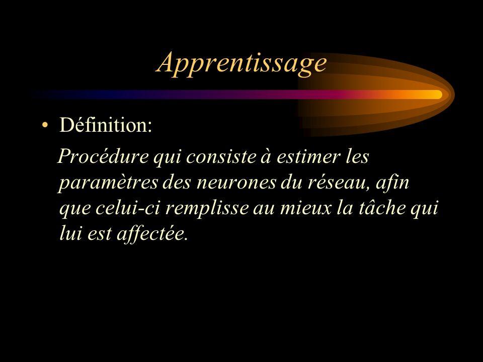 Apprentissage Définition: