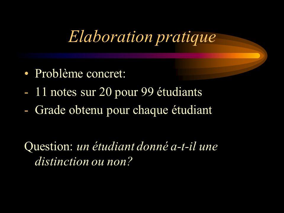 Elaboration pratique Problème concret: