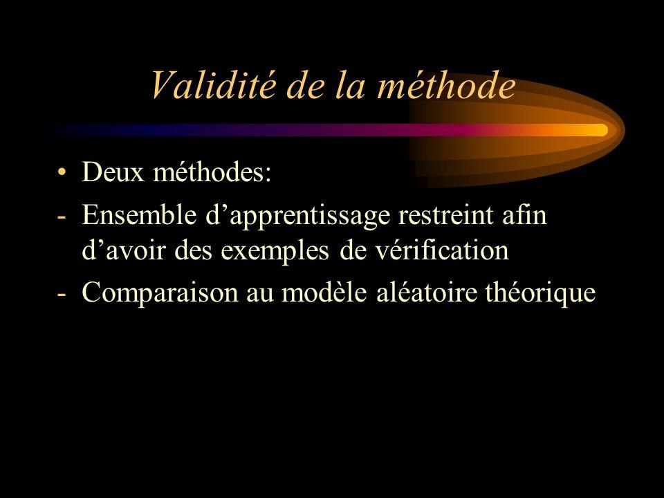 Validité de la méthode Deux méthodes: