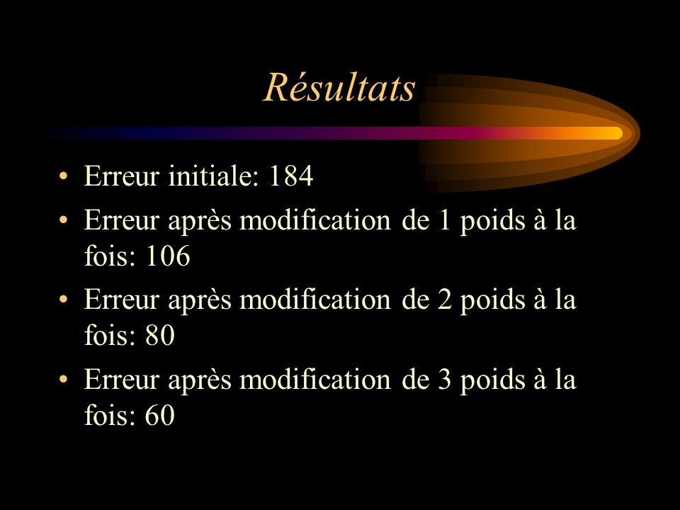 Résultats Erreur initiale: 184