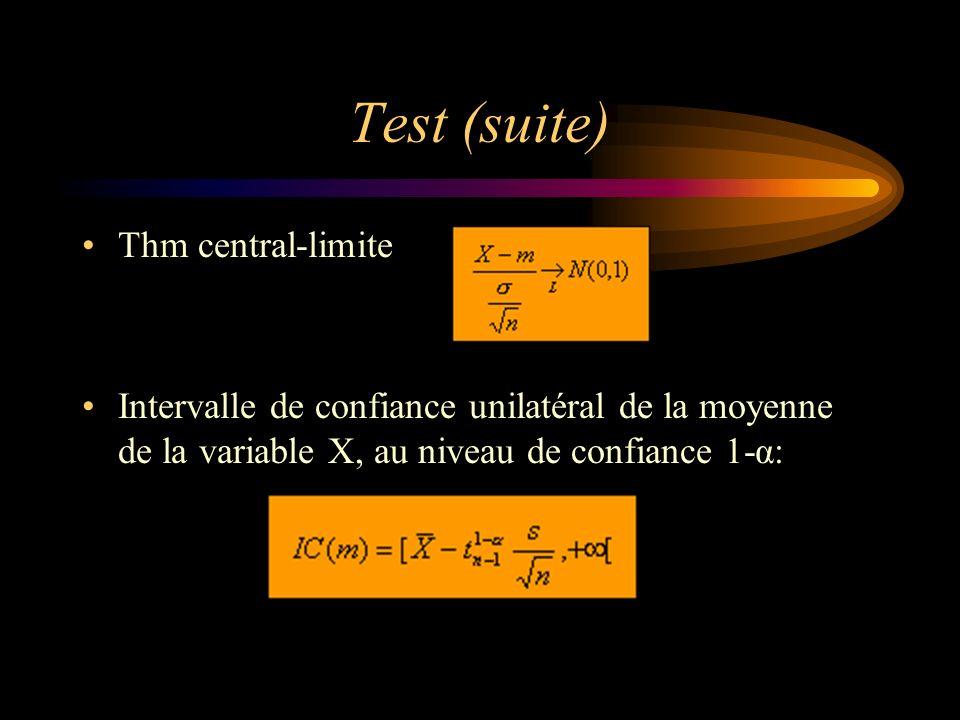 Test (suite) Thm central-limite