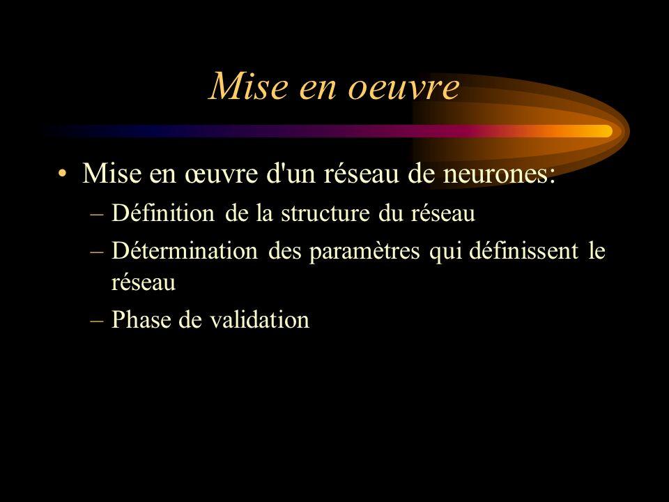 Mise en oeuvre Mise en œuvre d un réseau de neurones: