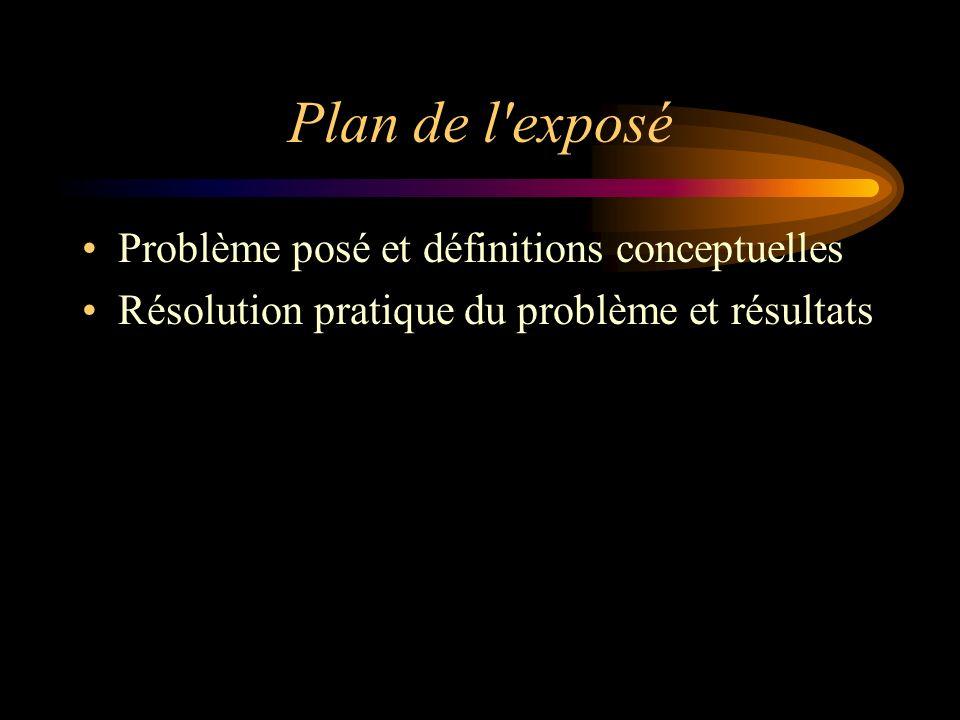 Plan de l exposé Problème posé et définitions conceptuelles