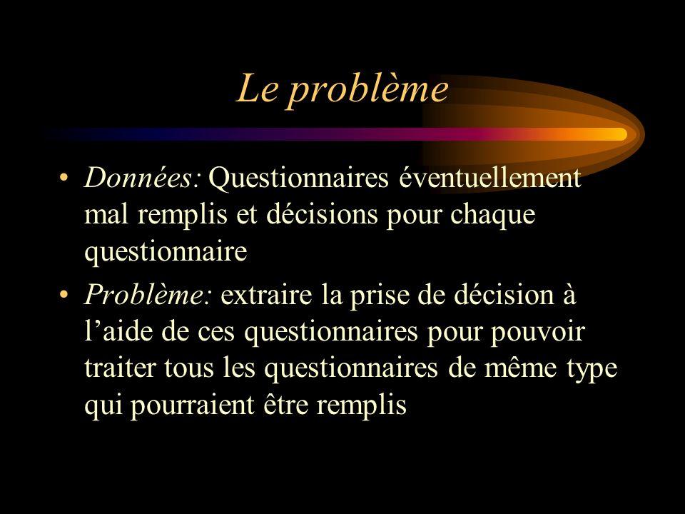 Le problème Données: Questionnaires éventuellement mal remplis et décisions pour chaque questionnaire.