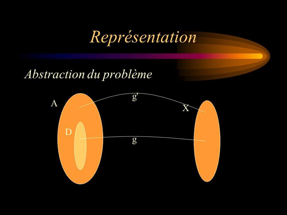 Représentation Abstraction du problème g A X D g