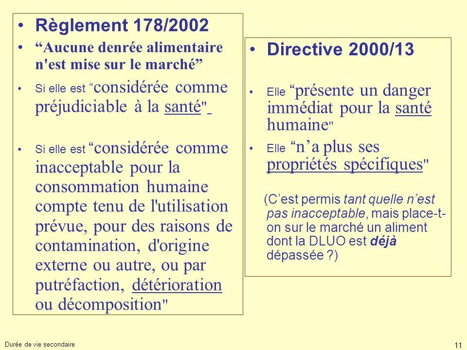 Règlement 178/2002 Directive 2000/13