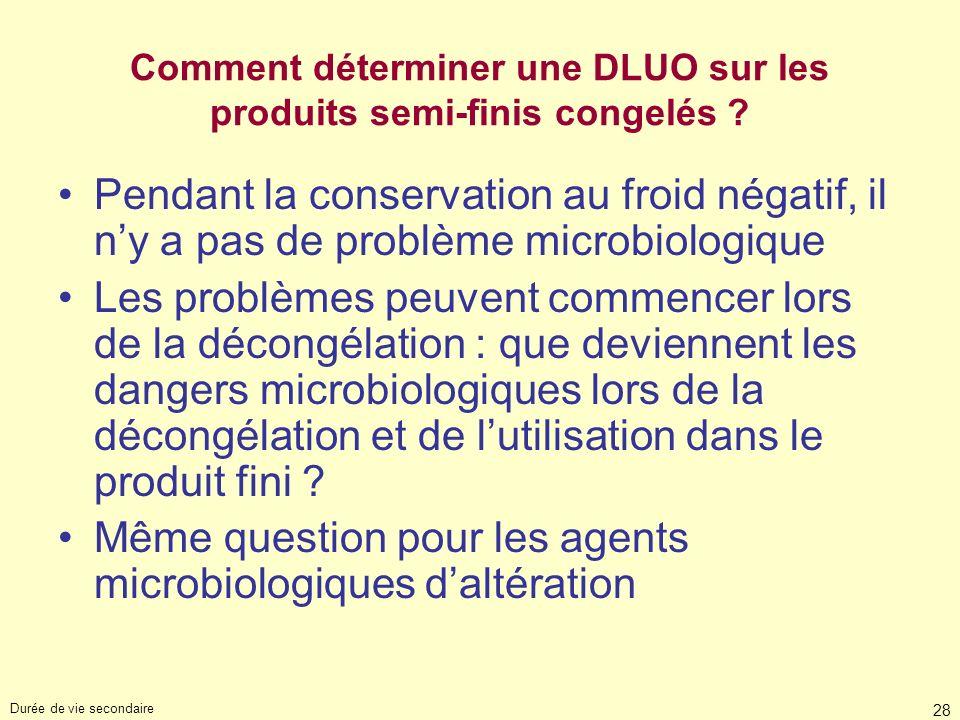 Comment déterminer une DLUO sur les produits semi-finis congelés