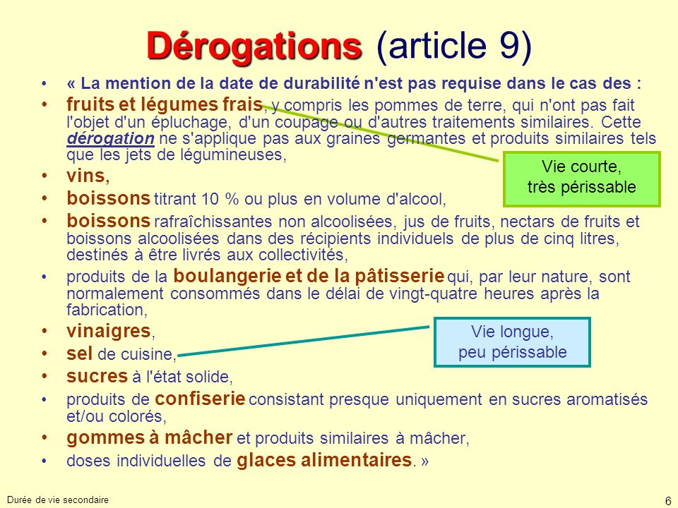 Dérogations (article 9)