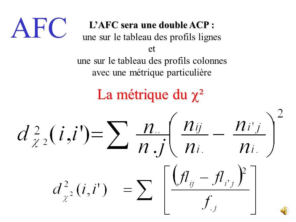 La métrique du c² L'AFC sera une double ACP :