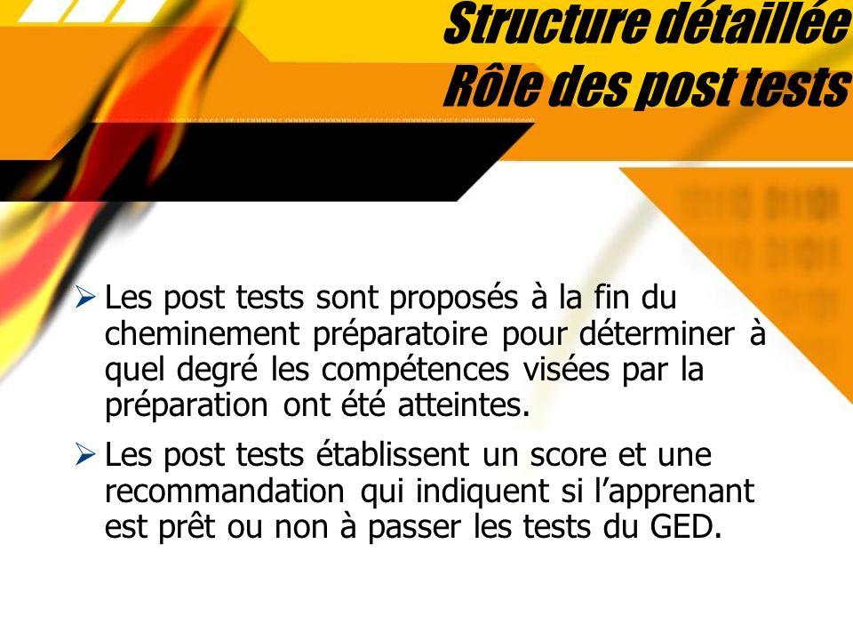 Structure détaillée Rôle des post tests