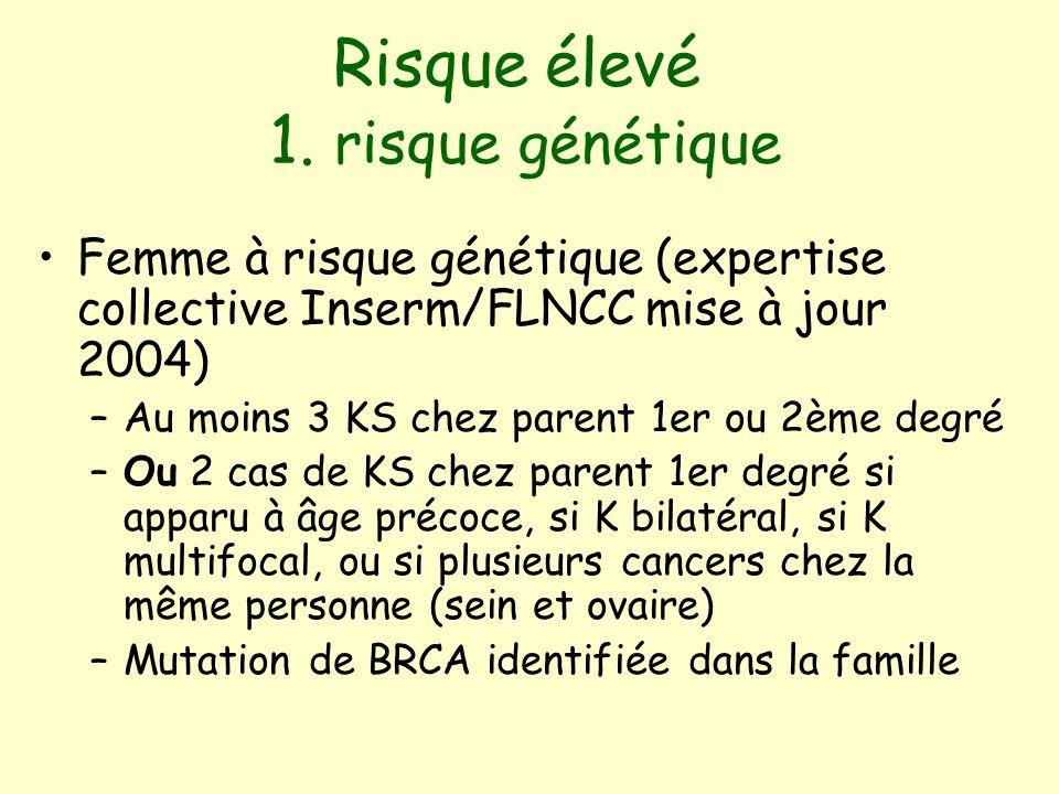 Risque élevé 1. risque génétique
