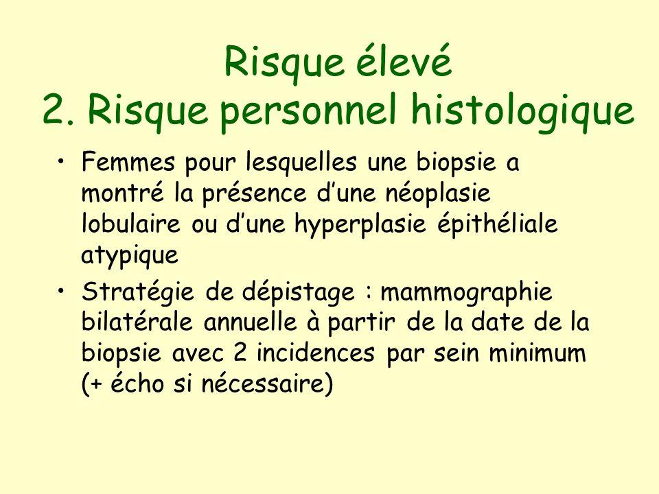 Risque élevé 2. Risque personnel histologique