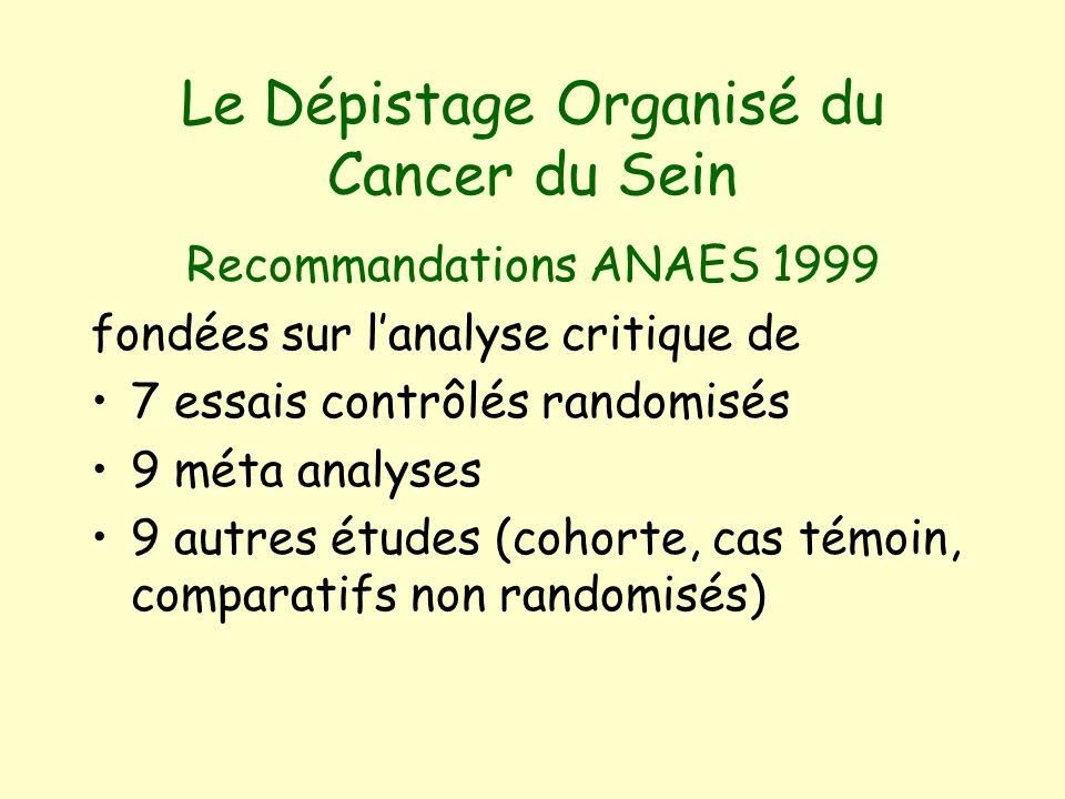 Le Dépistage Organisé du Cancer du Sein