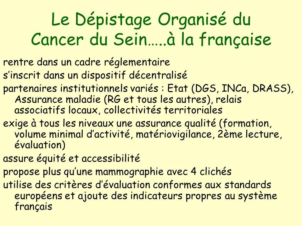 Le Dépistage Organisé du Cancer du Sein…..à la française