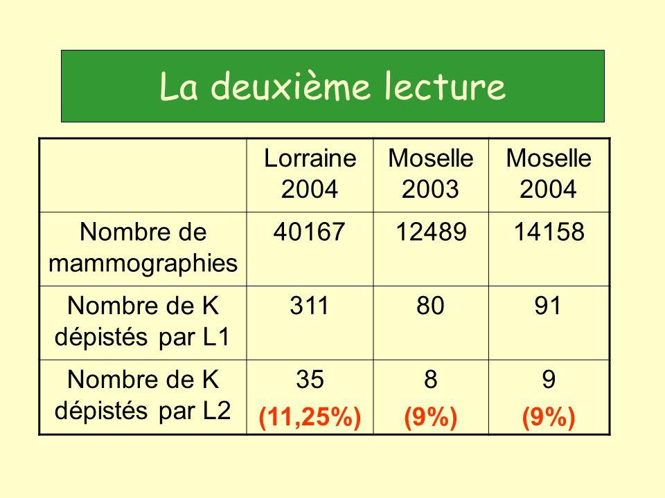 La deuxième lecture Lorraine 2004 Moselle 2003 Moselle 2004