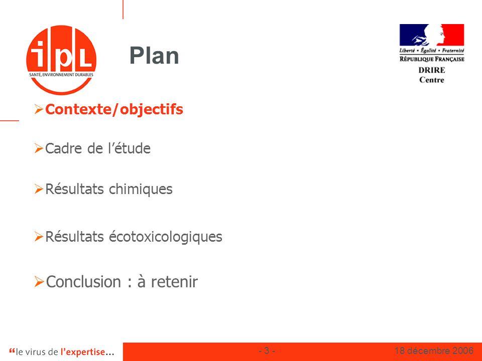 Plan Conclusion : à retenir Contexte/objectifs Cadre de l'étude