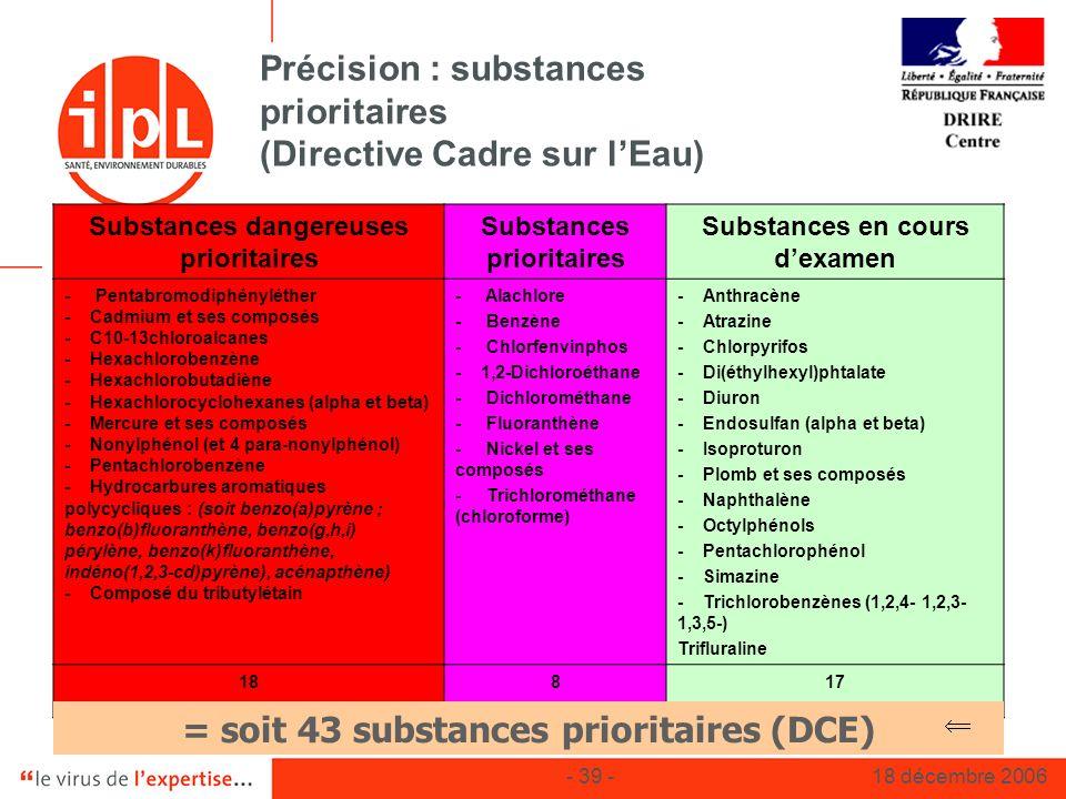 Précision : substances prioritaires (Directive Cadre sur l'Eau)