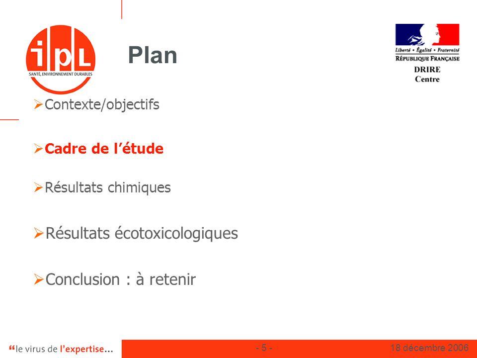 Plan Résultats écotoxicologiques Conclusion : à retenir