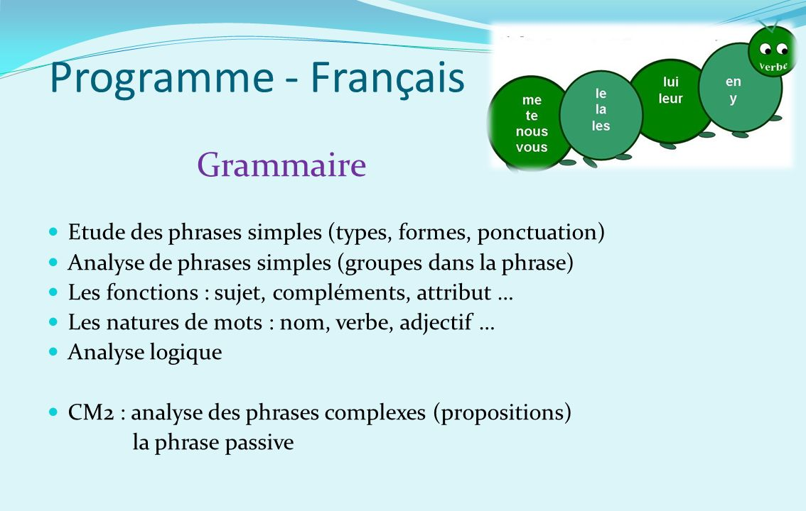 Programme - Français Grammaire