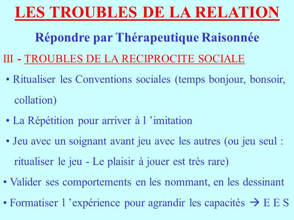 LES TROUBLES DE LA RELATION