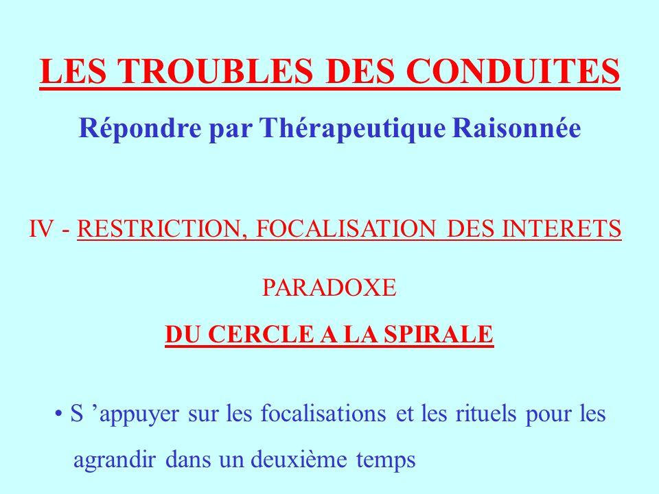 LES TROUBLES DES CONDUITES Répondre par Thérapeutique Raisonnée