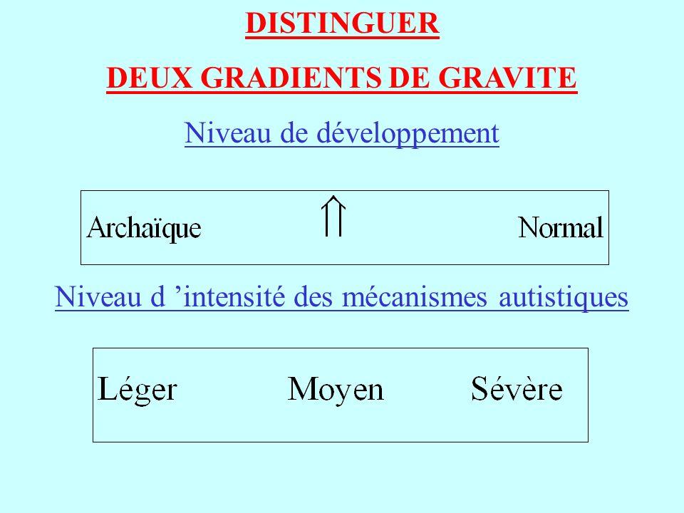 DEUX GRADIENTS DE GRAVITE Niveau de développement