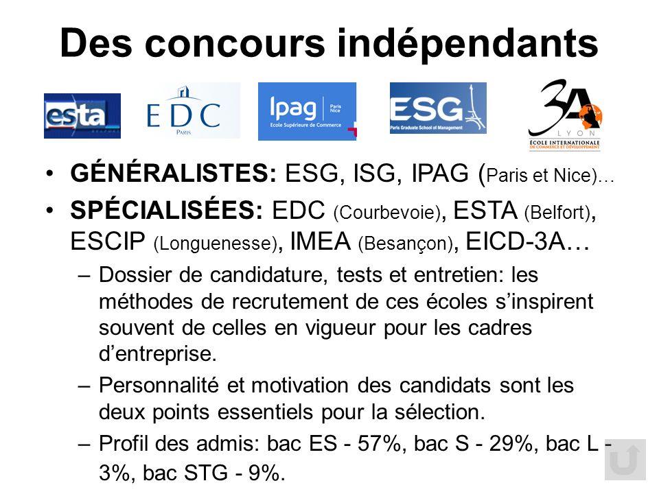 Des concours indépendants