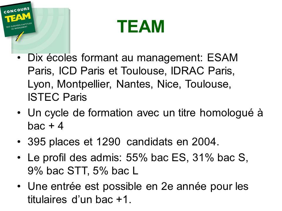 TEAM Dix écoles formant au management: ESAM Paris, ICD Paris et Toulouse, IDRAC Paris, Lyon, Montpellier, Nantes, Nice, Toulouse, ISTEC Paris.