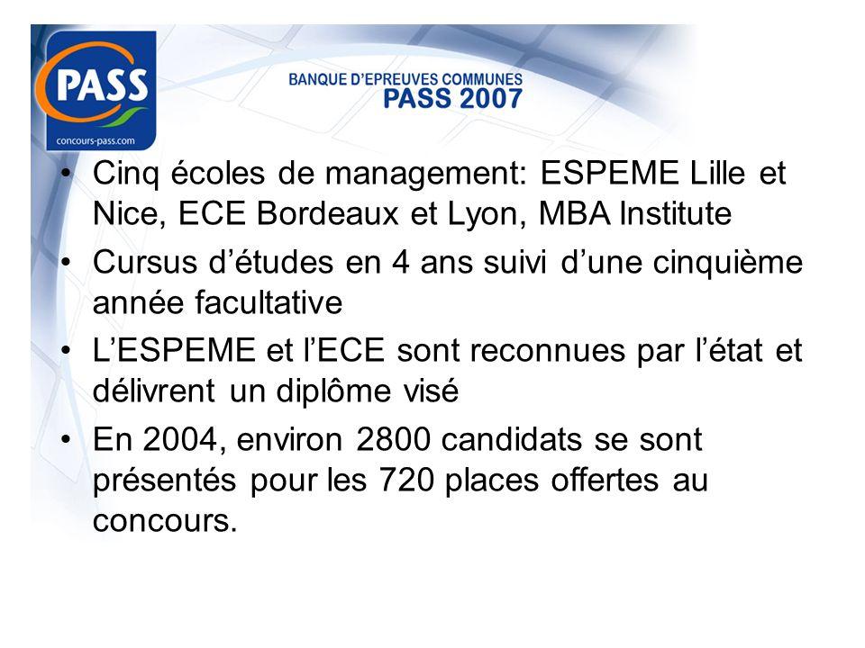 Cinq écoles de management: ESPEME Lille et Nice, ECE Bordeaux et Lyon, MBA Institute